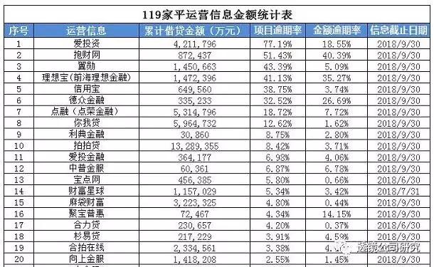 赵春霞炒壳或亏11亿出局 爱投资拿啥IPO上市2