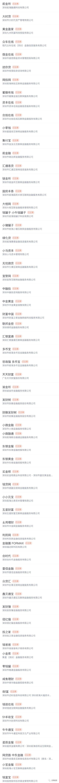 深圳经侦:立案侦查62家网贷平台 处理15名恶意逃废债人1