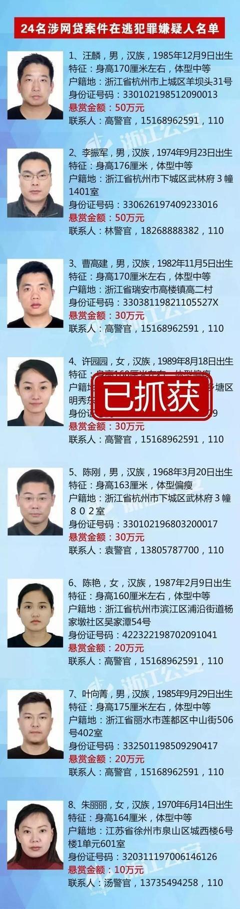 又一名悬赏通缉犯落网 24名悬赏通缉犯已逮捕4人2