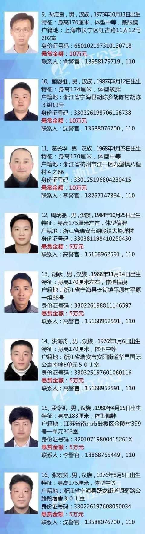 又一名悬赏通缉犯落网 24名悬赏通缉犯已逮捕4人3