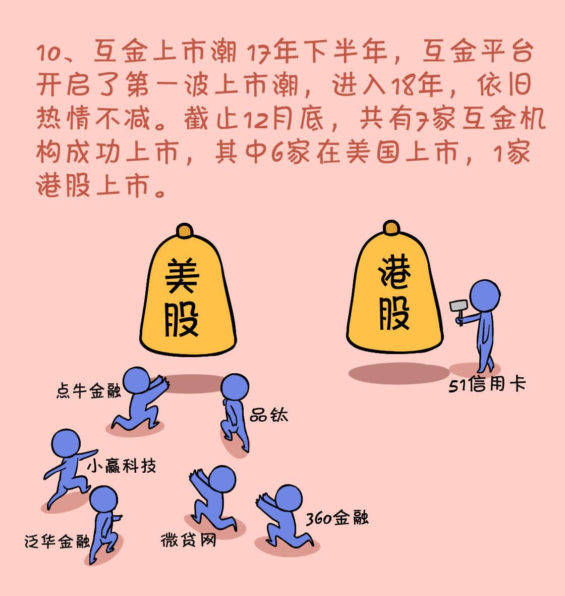 【小天漫画】2018悄悄过去 跟着二舅来波回忆杀12