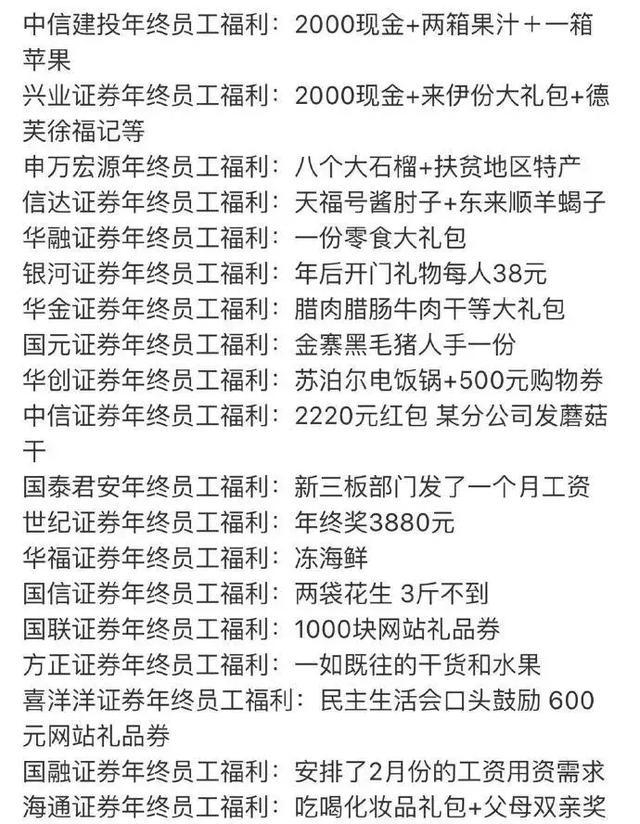 春节期间金融人士的自我修养3