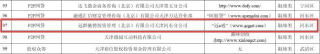 独家:线下理财巨头冠群驰骋因涉嫌诈骗已在天津被立案!12