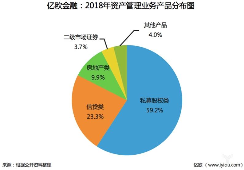 诺亚财富2018年年报解读:净利润增速锐减,集团总裁林国沣离职6