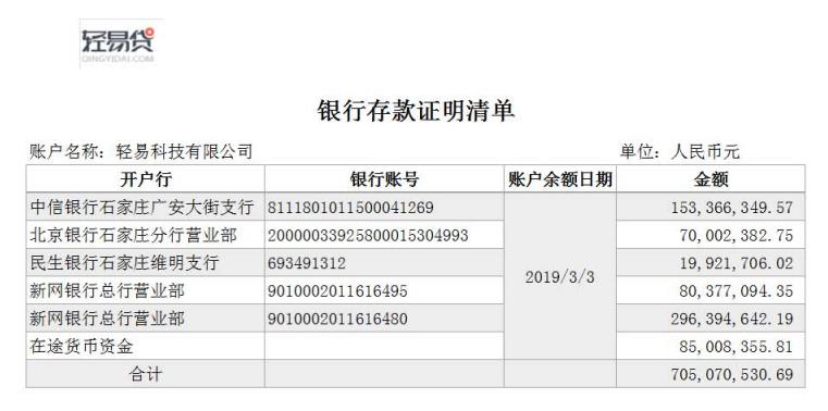 """曝光低调运营的""""大平台""""(附:平台运营状况统计)2"""