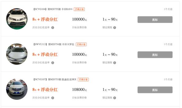 """二手车众筹理财平台""""维C物权""""清算:用户称2000余投资者被欠2.4亿1"""