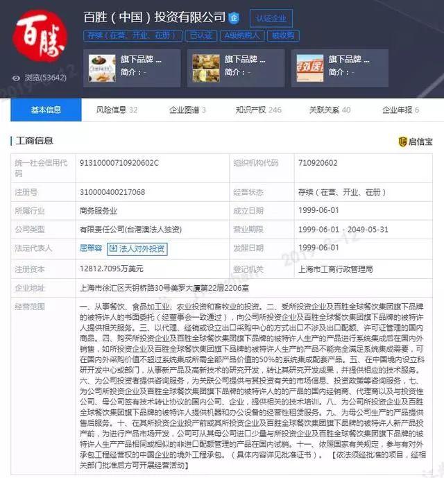 必胜客宣布全球关闭五百家门店,转行送外卖真是救命稻草吗?