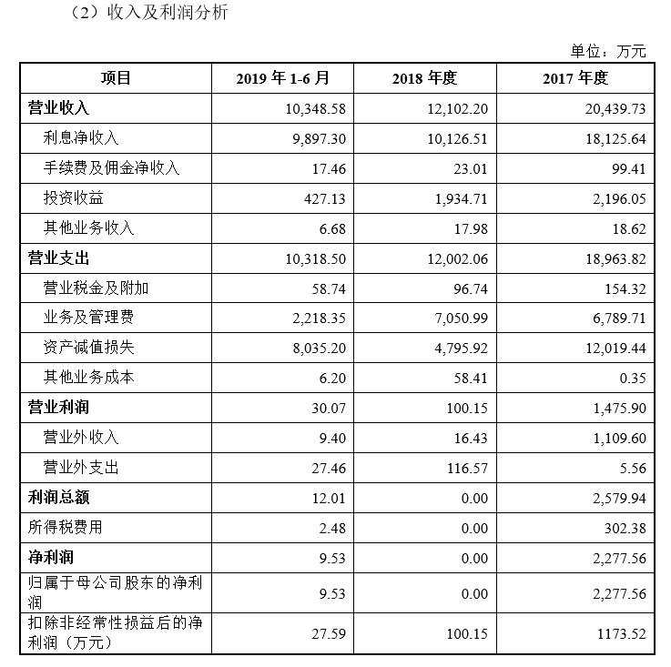 江西铅山农商行拟定增募资1.6亿元,监管提出反馈意见