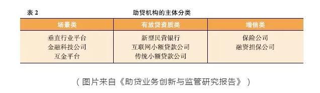 """助贷江湖2019:""""开放生态""""成行业趋势"""