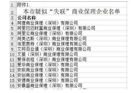 """深圳公示5238家疑似""""失联""""商业保理 占全国总数43%"""