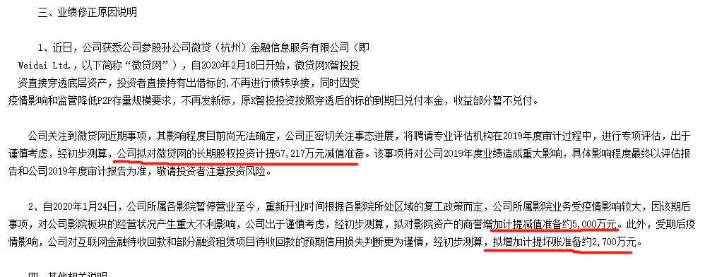 揭秘!微贷网与汉鼎宇佑的爱恨情仇!