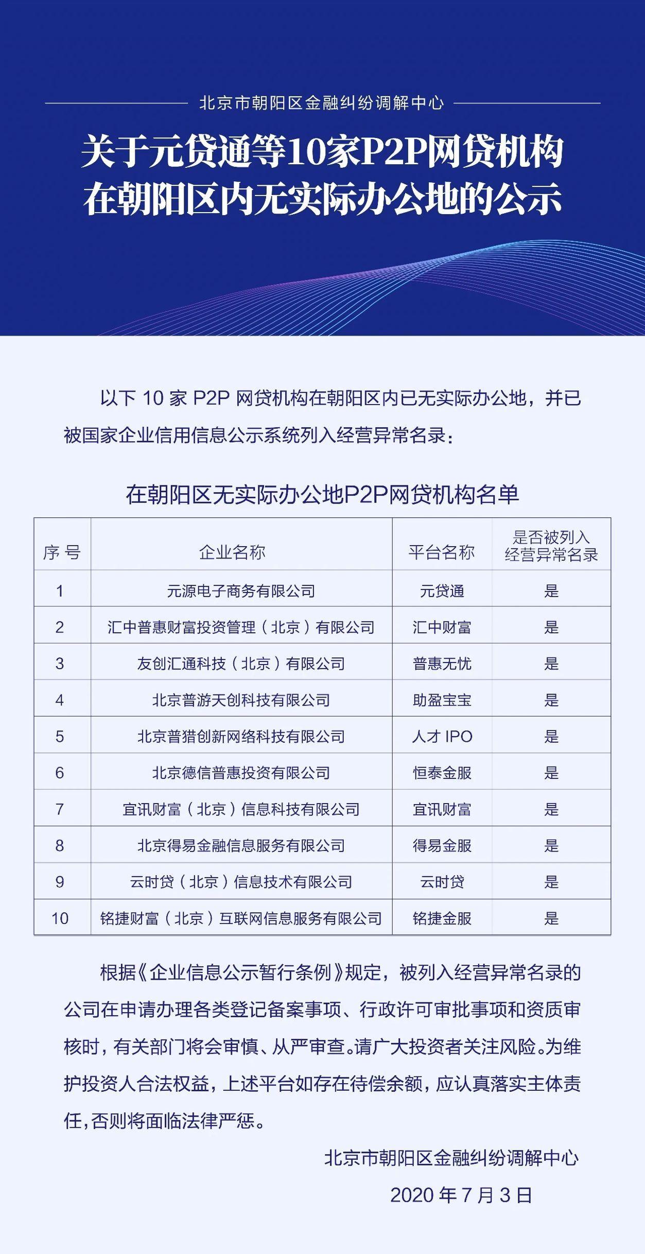 涉及10家P2P!元贷通等平台在北京朝阳区已无实际办公地点