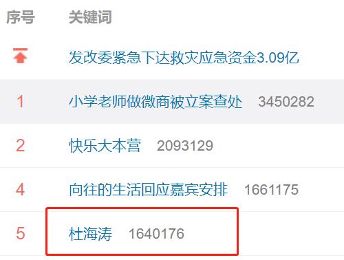 出借人活该?杜海涛代言P2P爆雷,4万人中招!最新回应来了!